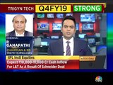Trigyn Technologies on FY20 outlook