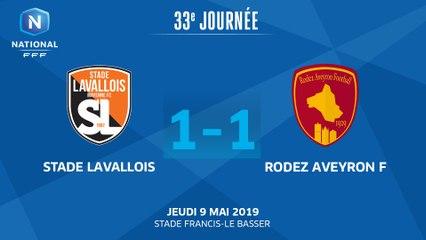 J33 : Stade Lavallois - Rodez Aveyron F (1-1), le résumé I National FFF 2018-2019