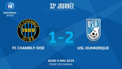 J33 : FC Chambly Oise - USL Dunkerque (1-2), le résumé I National FFF 2018-2019