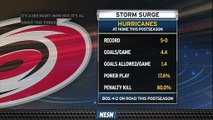 Hurricanes Have Impressive Numbers At Home Heading Into Game 3 Vs. Bruins