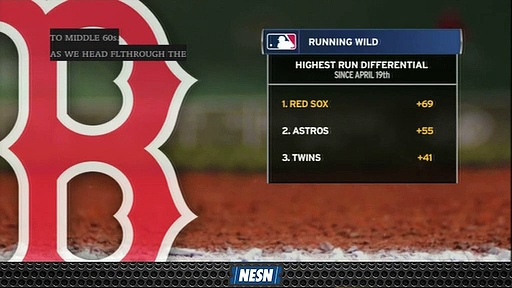 Red Sox Run Differential Tells Story Of Early-Season Turnaround