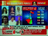 Campaigning curtailed by Election Commission of India in West Bengal due to violence