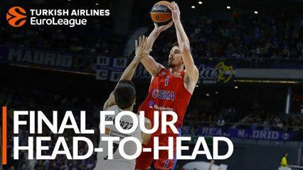 Final Four head-to-head: Campazzo vs. De Colo