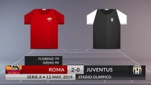 Match Review: Roma vs Juventus on 12/05/2019
