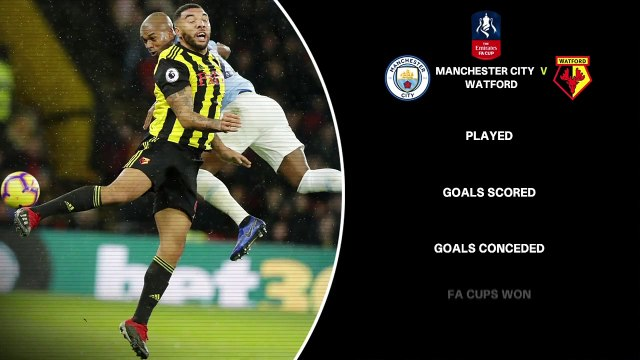 Feature: F.A Cup data preview between Manchester City and Watford