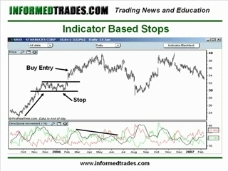 How Successful Traders Use Indicators When Placing Stops