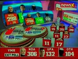 Lok Sabha Elections Exit Poll Results 2019: BJP to win 11 seats in West Bengal, NewsX-Neta survey