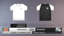 Match Review: Monaco vs Amiens on 18/05/2019