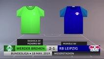 Match Review: Werder Bremen vs RB Leipzig on 18/05/2019
