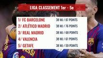 Liga 2018 / 2019 : le classement final du championnat d'Espagne