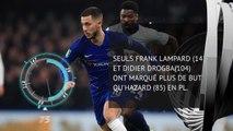 Transferts - Le profil d'Eden Hazard, qui va rejoindre le Real Madrid