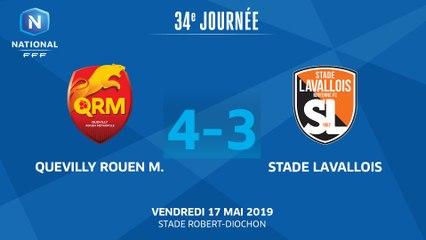 J34 Quevilly Rouen Métropole - Stade Lavallois (4-3), le résumé I National FFF 2018-2019