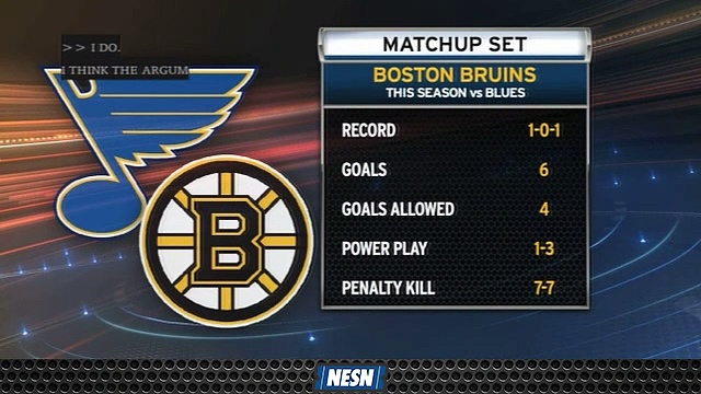 Bruins Looking At Even Matchup Against Blues In Stanley Cup Final