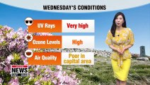 Summery weather with high UV rays and strong ozone