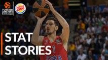 Turkish Airlines EuroLeague Final Four: Stats Stories
