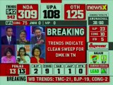 Sensex touches 40,015 as early trends in counting of votes for elections 2019 show NDA ahead of UPA