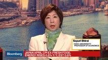 Breaking Down Japan's April CPI, PPI Data