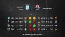 Previa partido entre Deportes Iquique y Univ de Chile Jornada 14 Primera Chile