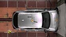 Kompakt und extrem sicher - Neuer Lexus UX mit fünf Sternen im Euro NCAP Crashtest