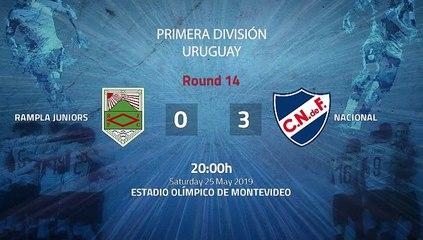 Match report between Rampla Juniors and Nacional Round 14 Apertura Uruguay