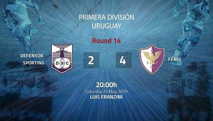 Match report between Defensor Sporting and Fénix Round 14 Apertura Uruguay