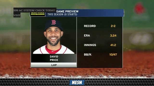 David Price To Take Mound For Red Sox On Tuesday Vs. Indians