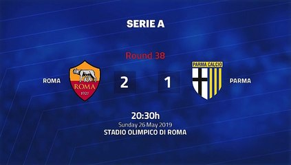 Match report between Roma and Parma Round 38 Serie A