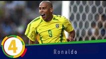 Top 10 des Meilleurs joueurs de football de  l'histoire