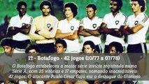 As maiores invencibilidades do Brasileirão