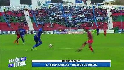2019 LigaPro   Fecha 15   Ranking de Goles