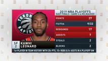The Jim Rome Show: Kawhi Leonard is the best player in the NBA