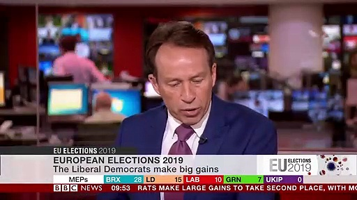 European elections 2019- France results- BBC News