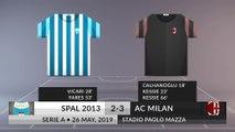 Match Review: SPAL 2013 vs AC Milan on 26/05/2019