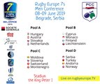 RUGBY EUROPE MEN 7s CONFERENCE 2019 - BELGRADE 2019