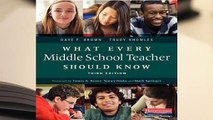 Full E-book What Every Middle School Teacher Should Know  For Full
