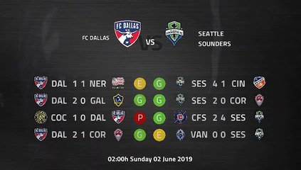 Pre match day between FC Dallas and Seattle Sounders Round 18 MLS