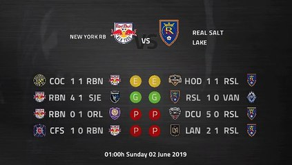 Pre match day between New York RB and Real Salt Lake Round 18 MLS