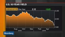 Bloomberg Market Wrap 6/5: Crude Oil, Bond Rally, Campbell Soup