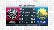 Tiki and Tierney: Raptors vs. Warriors Game 3 preview