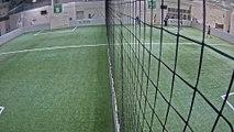06/05/2019 00:00:01 - Sofive Soccer Centers Rockville - Monumental