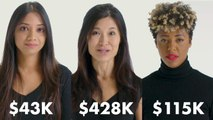 Women with Different Salaries on Cutting Back Their Beauty Budgets