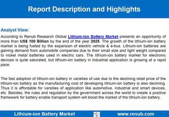 Lithium-ion Battery Market Forecast