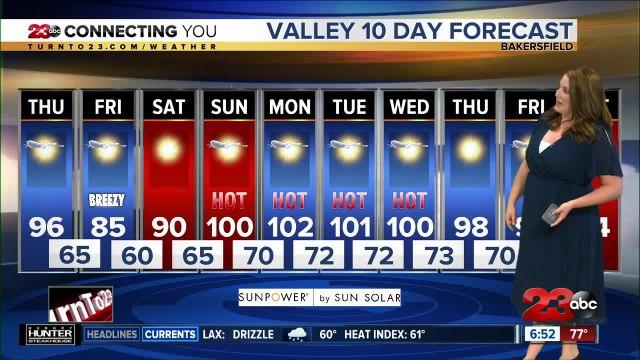 Thursday Morning Forecast 6/6/19