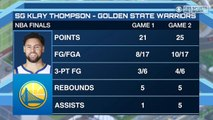 Time to Schein: Will KD and Klay Thompson return for Game 4?