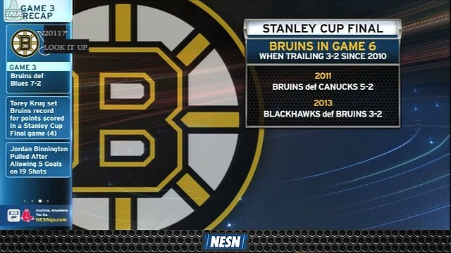 Bruins Have Been Down 3-2 In Stanley Cup Finals Before