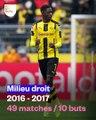 Le XI de malade qu'aurait pu avoir Dortmund en gardant tous ses joueurs