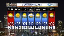 Excessive Heat and Air Quality Alerts ahead for the Valley
