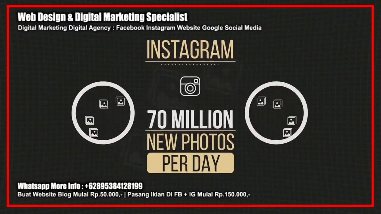 Jasa Social Media Marketing Tangerang Selatan