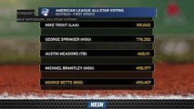 Mookie Betts Currently In Fifth Place In American League All-Star Voting