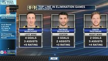 Bruins' Top Line Has Seen Success In Previous Elimination Games
